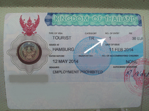 Thailand Touristen Visum